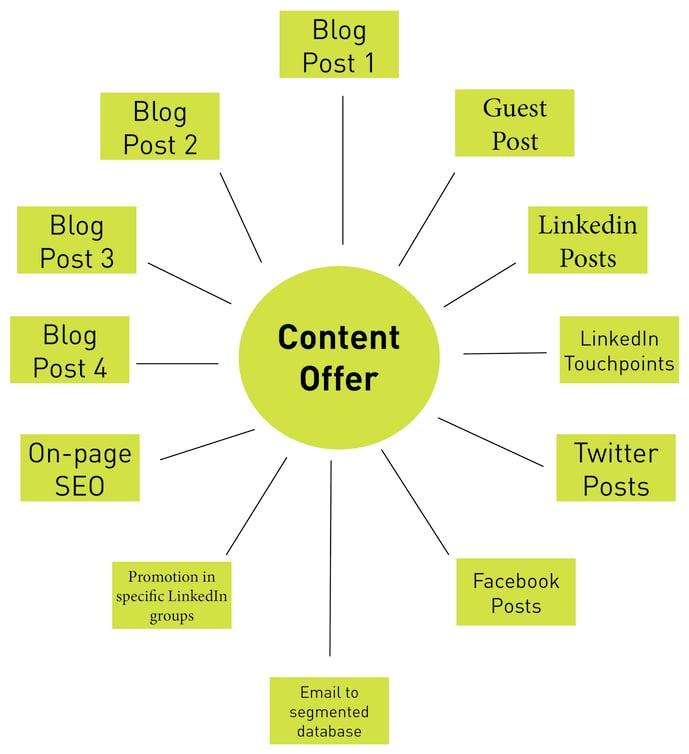 Pillar_content.jpg