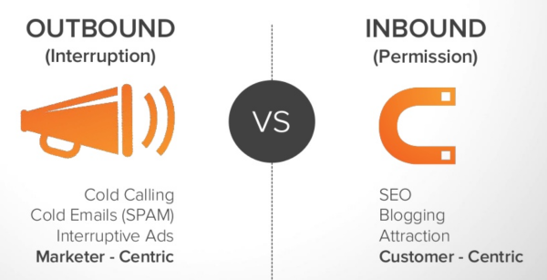 outbound_vs_inbound_marketing-resized-600.png